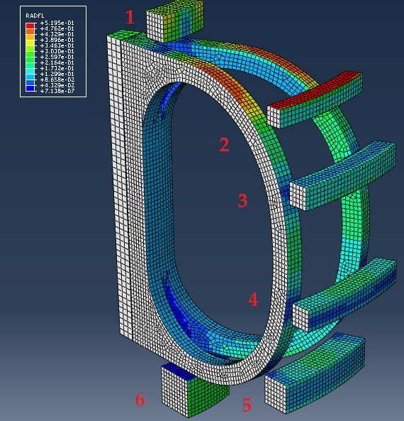 Net heat flux on magnets